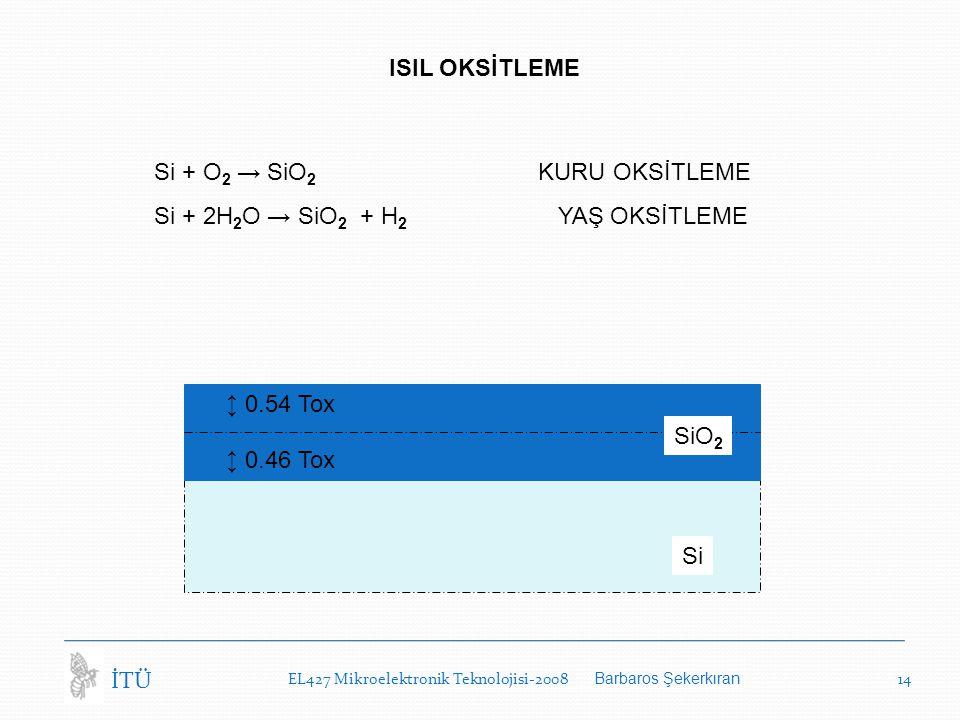 EL427 Mikroelektronik Teknolojisi-2008 Barbaros Şekerkıran 14 İTÜ ISIL OKSİTLEME Si + O 2 → SiO 2 KURU OKSİTLEME Si + 2H 2 O → SiO 2 + H 2 YAŞ OKSİTLE