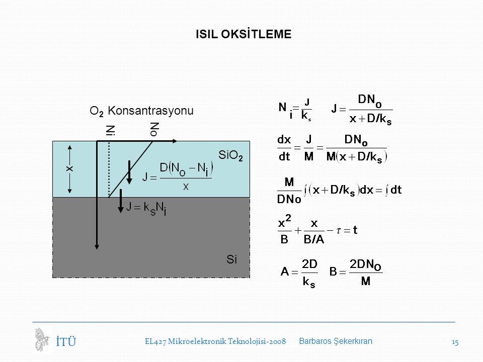 EL427 Mikroelektronik Teknolojisi-2008 Barbaros Şekerkıran 15 İTÜ ISIL OKSİTLEME Si Ni No O 2 Konsantrasyonu x SiO 2