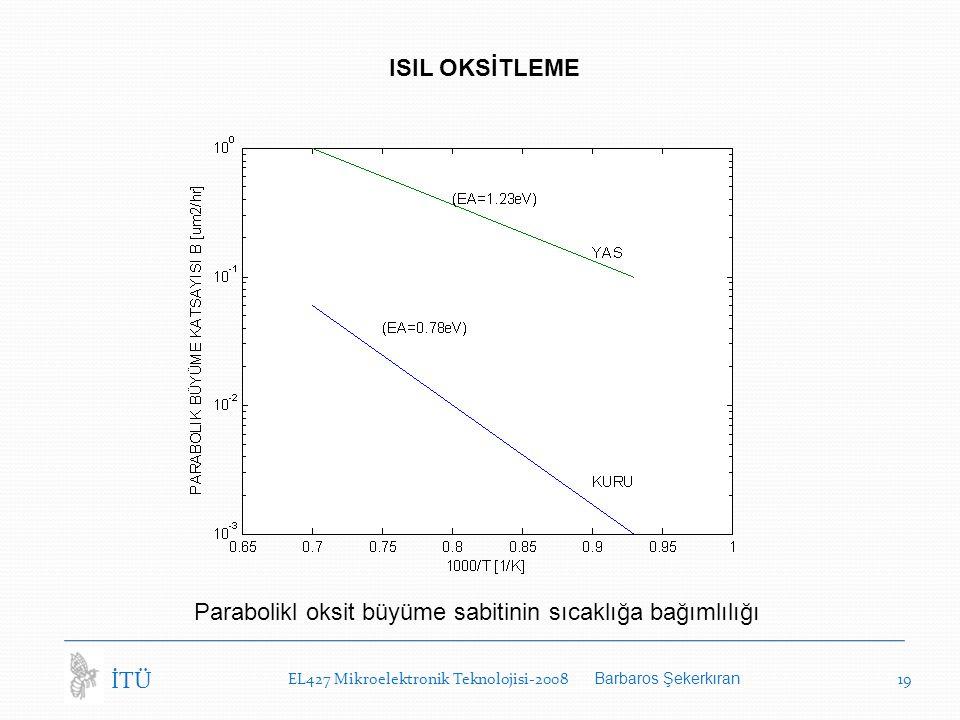 EL427 Mikroelektronik Teknolojisi-2008 Barbaros Şekerkıran 19 İTÜ ISIL OKSİTLEME Parabolikl oksit büyüme sabitinin sıcaklığa bağımlılığı