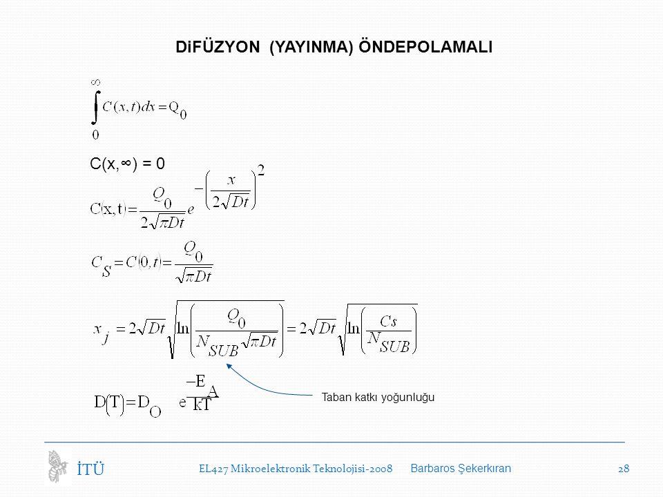 EL427 Mikroelektronik Teknolojisi-2008 Barbaros Şekerkıran 28 İTÜ DiFÜZYON (YAYINMA) ÖNDEPOLAMALI C(x,∞) = 0 Taban katkı yoğunluğu