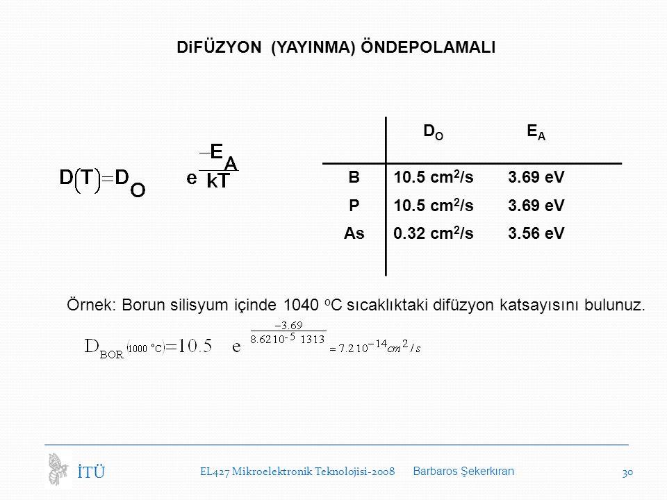 EL427 Mikroelektronik Teknolojisi-2008 Barbaros Şekerkıran 30 İTÜ DiFÜZYON (YAYINMA) ÖNDEPOLAMALI DODO EAEA B10.5 cm 2 /s3.69 eV P10.5 cm 2 /s3.69 eV As0.32 cm 2 /s3.56 eV Örnek: Borun silisyum içinde 1040 o C sıcaklıktaki difüzyon katsayısını bulunuz.