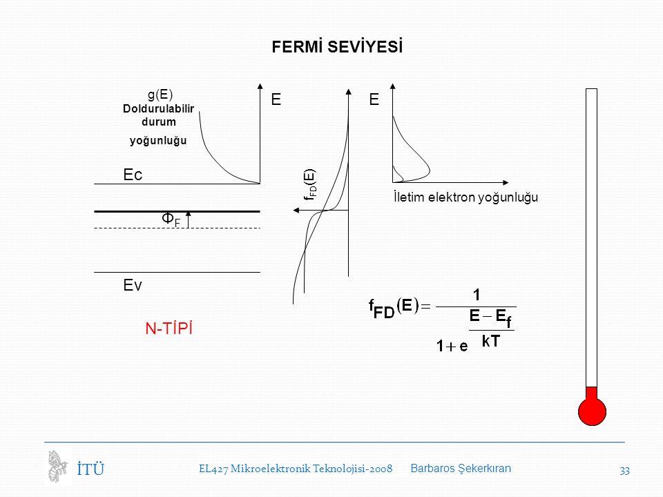 EL427 Mikroelektronik Teknolojisi-2008 Barbaros Şekerkıran 33 İTÜ FERMİ SEVİYESİ Ec Ev N-TİPİ g(E) Doldurulabilir durum yoğunluğu E E İletim elektron yoğunluğu ФFФF f FD (E)