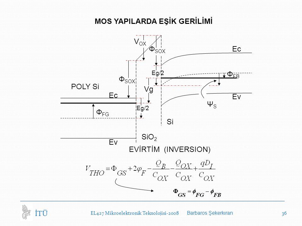 EL427 Mikroelektronik Teknolojisi-2008 Barbaros Şekerkıran 36 İTÜ MOS YAPILARDA EŞİK GERİLİMİ Ф FG Ф FB Ec Ev SiO 2 EVİRTİM (INVERSION) Si POLY Si Vg Ф SOX V OX Eg/2 ΨSΨS