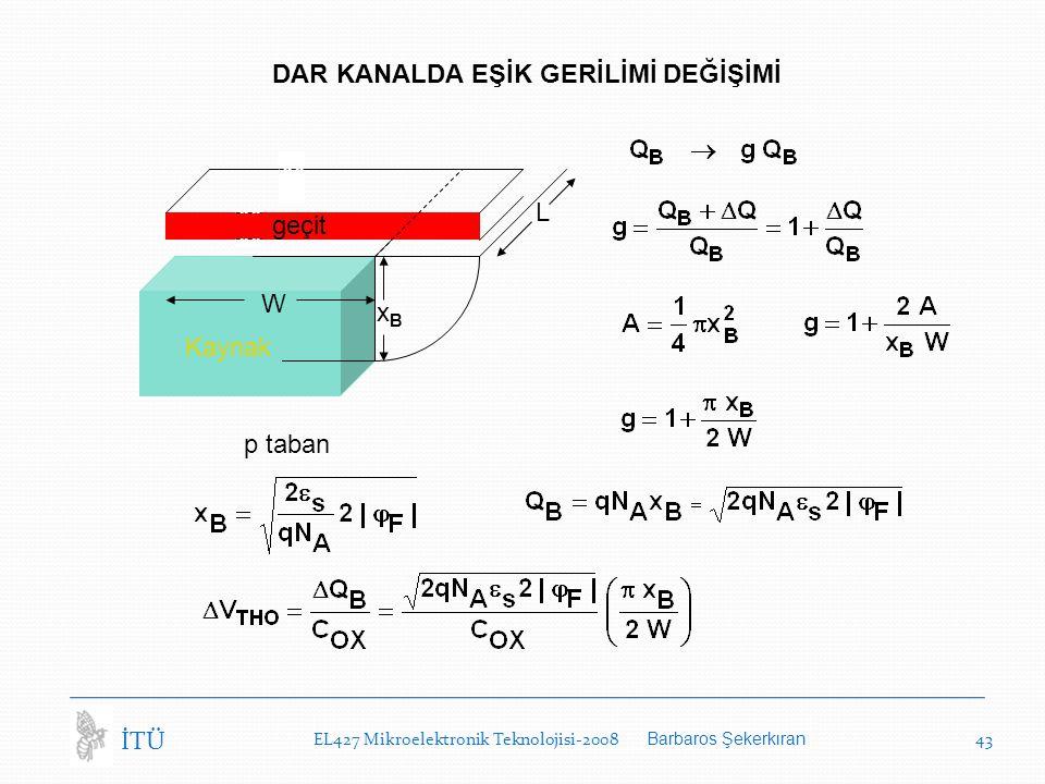 EL427 Mikroelektronik Teknolojisi-2008 Barbaros Şekerkıran 43 İTÜ DAR KANALDA EŞİK GERİLİMİ DEĞİŞİMİ xBxB p taban W L geçit Kaynak