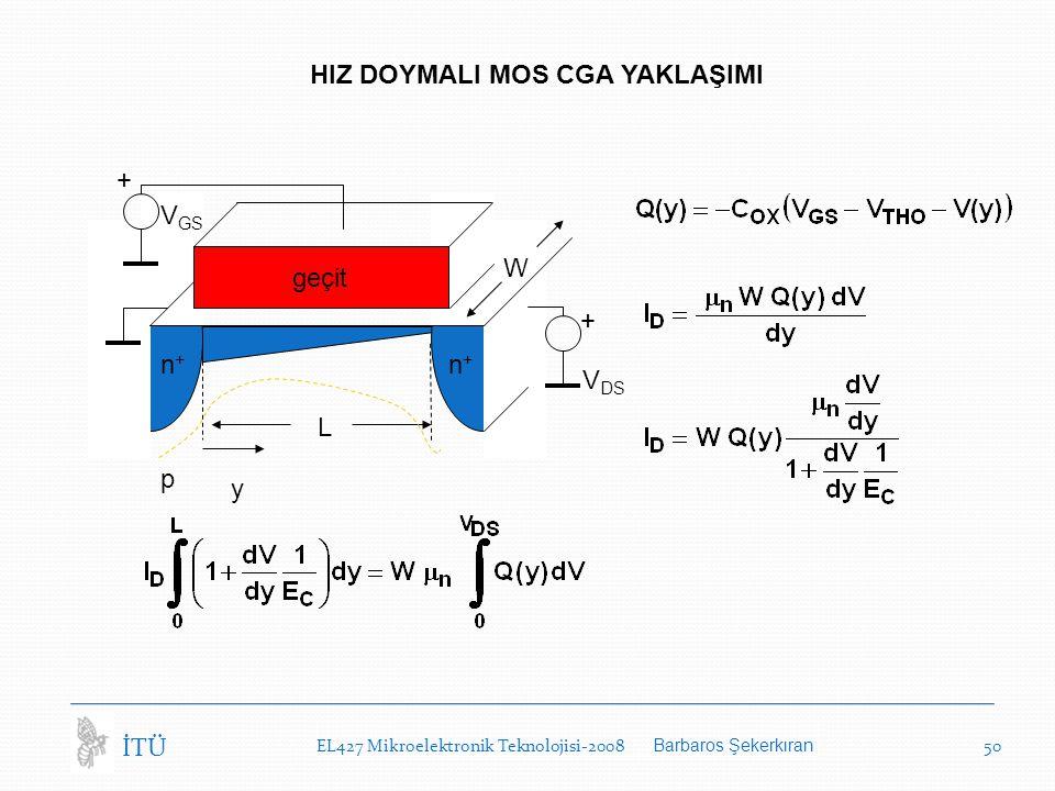 EL427 Mikroelektronik Teknolojisi-2008 Barbaros Şekerkıran 50 İTÜ HIZ DOYMALI MOS CGA YAKLAŞIMI p V DS y L W geçit n+n+ n+n+ + V GS +