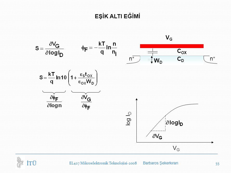 EL427 Mikroelektronik Teknolojisi-2008 Barbaros Şekerkıran 55 İTÜ EŞİK ALTI EĞİMİ log I D VGVG n+n+ n+n+ VGVG C OX CDCD WDWD
