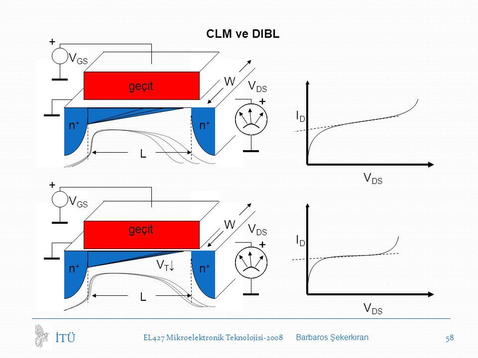 EL427 Mikroelektronik Teknolojisi-2008 Barbaros Şekerkıran 58 İTÜ CLM ve DIBL L W geçit n+n+ n+n+ V GS V DS L W geçit n+n+ n+n+ V GS + V DS + + + + ++ + ++ IDID IDID VT↓VT↓