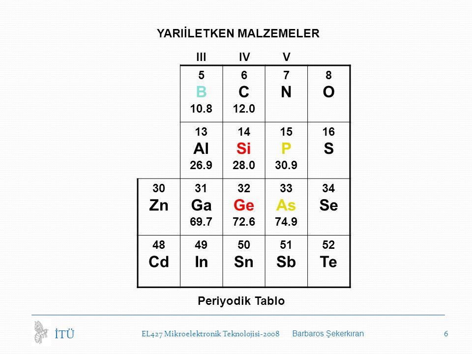 EL427 Mikroelektronik Teknolojisi-2008 Barbaros Şekerkıran 6 İTÜ YARIİLETKEN MALZEMELER Periyodik Tablo 5 B 10.8 6 C 12.0 7N7N 8O8O 13 Al 26.9 14 Si 2