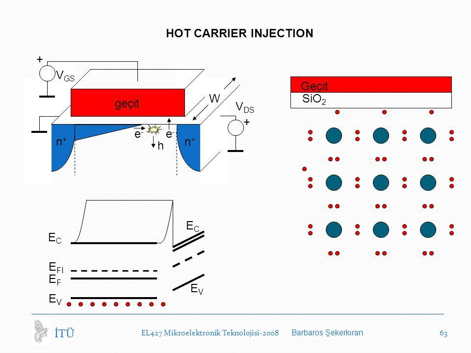 EL427 Mikroelektronik Teknolojisi-2008 Barbaros Şekerkıran 63 İTÜ HOT CARRIER INJECTION W geçit n+n+ n+n+ + V GS + e-e- h e-e- V DS ECEC EVEV EFEF E FI SiO 2 Geçit ECEC EVEV