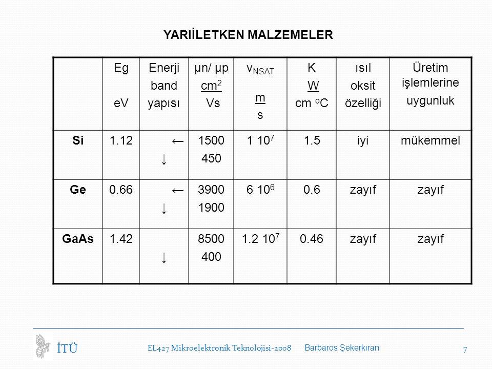 EL427 Mikroelektronik Teknolojisi-2008 Barbaros Şekerkıran 7 İTÜ YARIİLETKEN MALZEMELER Eg eV Enerji band yapısı µn/ µp cm 2 Vs v NSAT m s Κ W cm o C ısıl oksit özelliği Üretim işlemlerine uygunluk Si1.12←↓←↓ 1500 450 1 10 7 1.5iyimükemmel Ge0.66←↓←↓ 3900 1900 6 10 6 0.6zayıf GaAs1.42 ↓ 8500 400 1.2 10 7 0.46zayıf