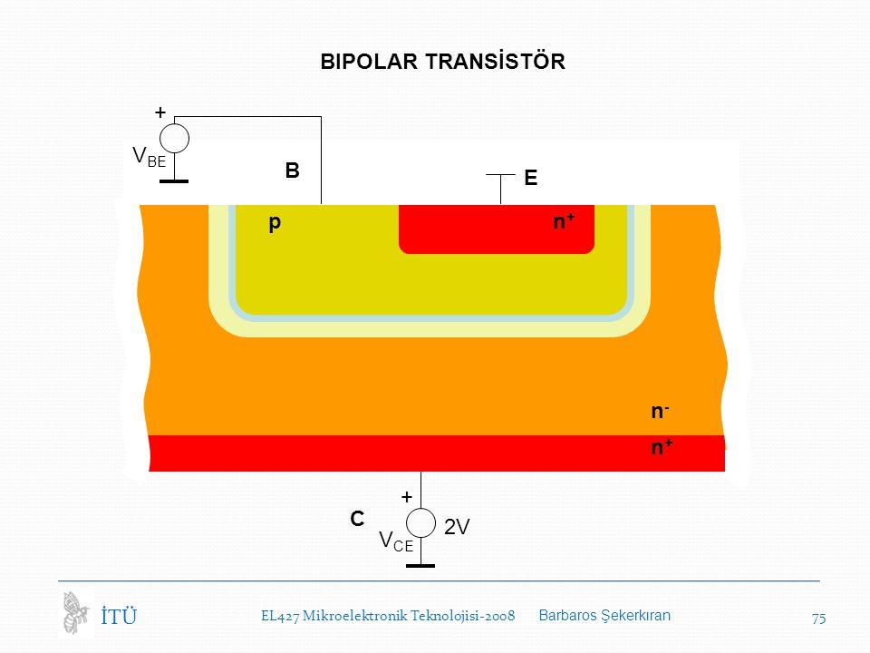 EL427 Mikroelektronik Teknolojisi-2008 Barbaros Şekerkıran 75 İTÜ BIPOLAR TRANSİSTÖR C n-n- n+n+ n+n+ p V CE + 2V B E V BE +