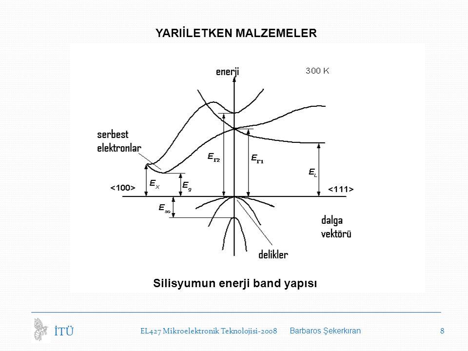 EL427 Mikroelektronik Teknolojisi-2008 Barbaros Şekerkıran 8 İTÜ YARIİLETKEN MALZEMELER Silisyumun enerji band yapısı