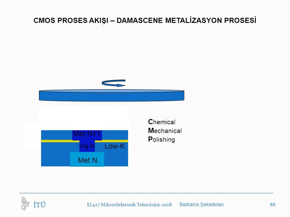 Low-K Met N C hemical M echanical P olishing Via N Met N+1 CMOS PROSES AKIŞI – DAMASCENE METALİZASYON PROSESİ EL427 Mikroelektronik Teknolojisi-2008 Barbaros Şekerkıran 88 İTÜ