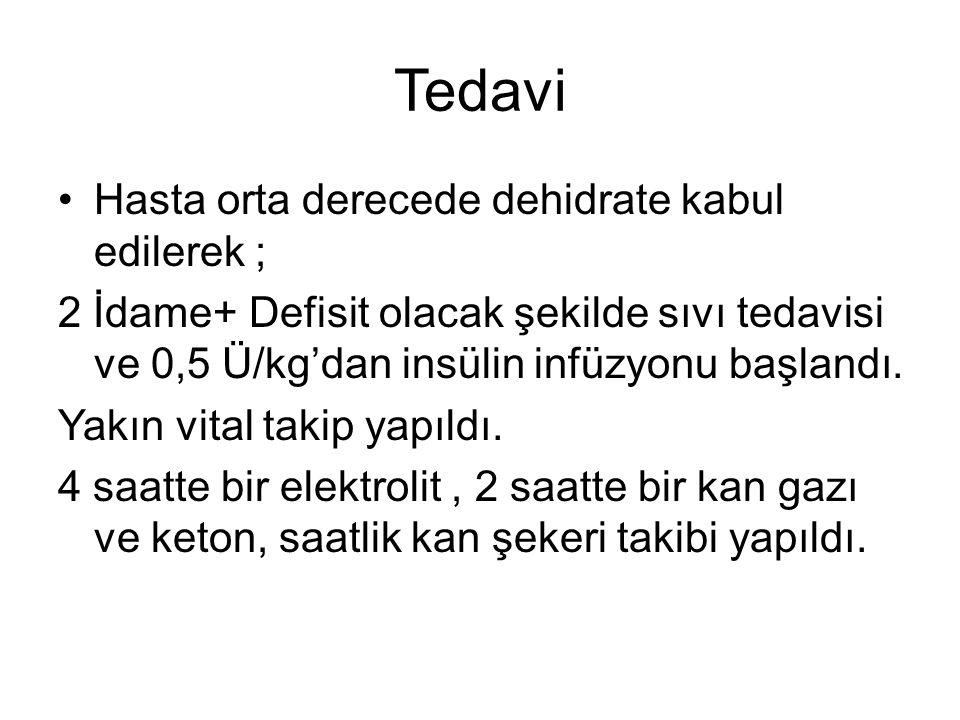 Tedavi Hasta orta derecede dehidrate kabul edilerek ; 2 İdame+ Defisit olacak şekilde sıvı tedavisi ve 0,5 Ü/kg'dan insülin infüzyonu başlandı.