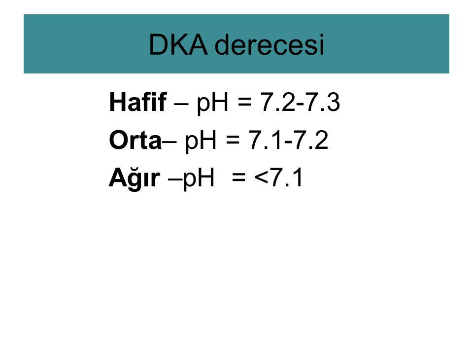 DKA derecesi Hafif – pH = 7.2-7.3 Orta– pH = 7.1-7.2 Ağır –pH = <7.1