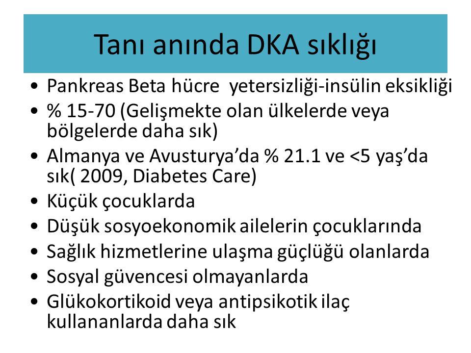 Tanı anında DKA sıklığı Pankreas Beta hücre yetersizliği-insülin eksikliği % 15-70 (Gelişmekte olan ülkelerde veya bölgelerde daha sık) Almanya ve Avusturya'da % 21.1 ve <5 yaş'da sık( 2009, Diabetes Care) Küçük çocuklarda Düşük sosyoekonomik ailelerin çocuklarında Sağlık hizmetlerine ulaşma güçlüğü olanlarda Sosyal güvencesi olmayanlarda Glükokortikoid veya antipsikotik ilaç kullananlarda daha sık