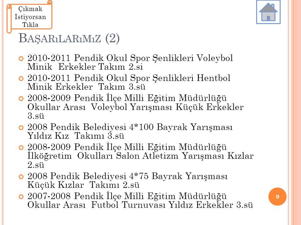 B AŞARıLARıMıZ 2011-2012 Pendik Okul Spor Şenlikleri Badminton Küçük Erkekler İlçe 2.si 2011-2012 Pendik Okul Spor Şenlikleri Hentbol Küçük Erkekler İ