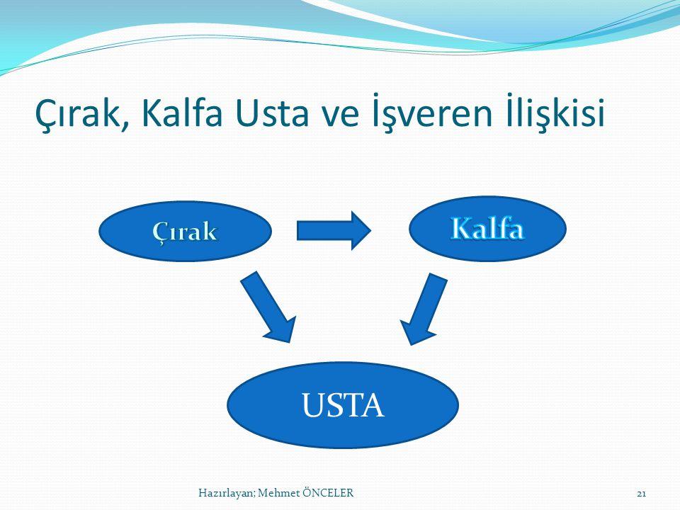 Çırak, Kalfa Usta ve İşveren İlişkisi Hazırlayan; Mehmet ÖNCELER21 USTA
