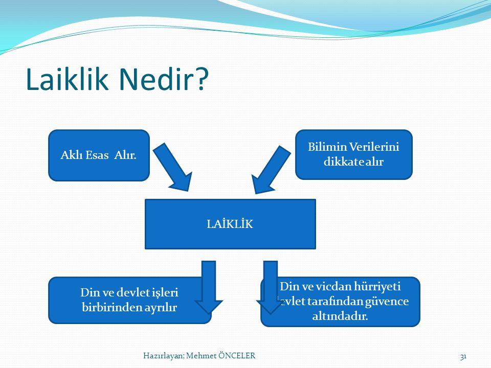 Laiklik Nedir.Hazırlayan; Mehmet ÖNCELER31 Aklı Esas Alır.