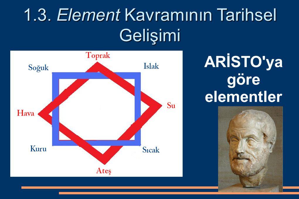 1.3. Element Kavramının Tarihsel Gelişimi ARİSTO'ya göre elementler