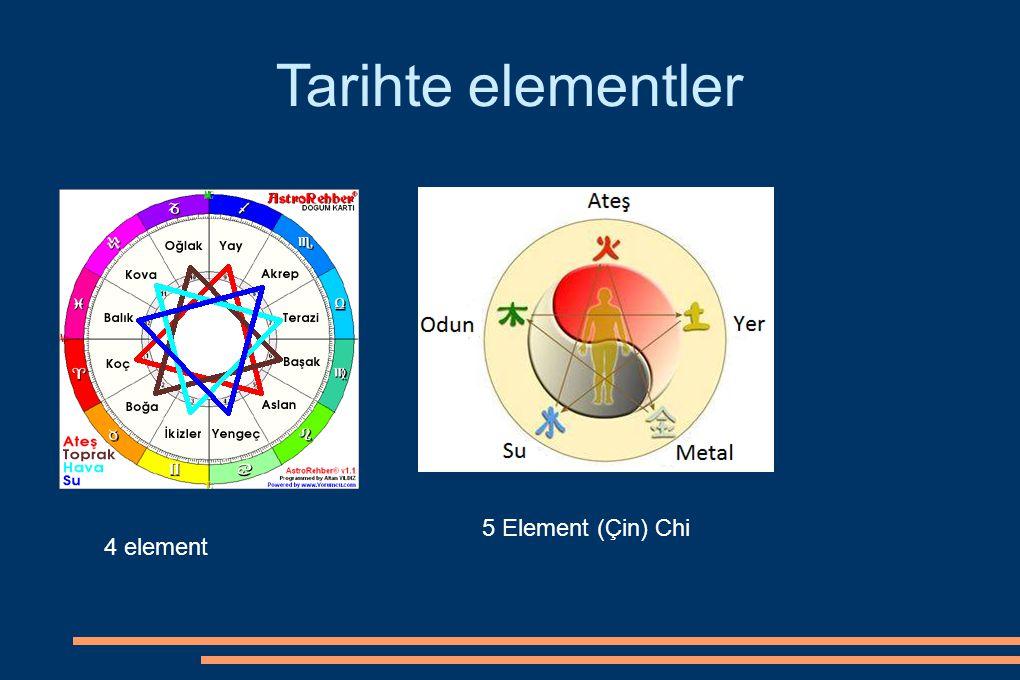Tarihte elementler 4 element 5 Element (Çin) Chi