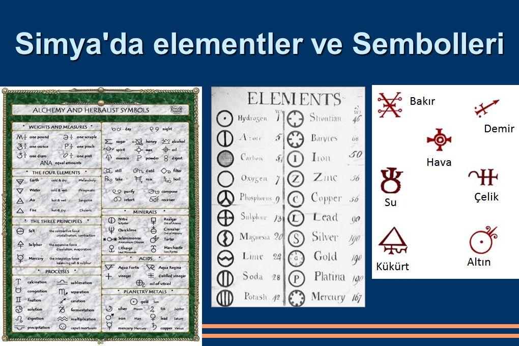 Simya'da elementler ve Sembolleri