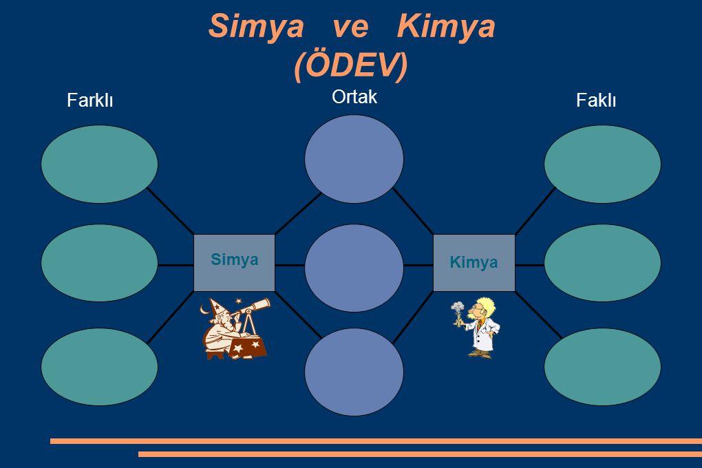 Simya ve Kimya (ÖDEV) Ortak Faklı Kimya Farklı Simya