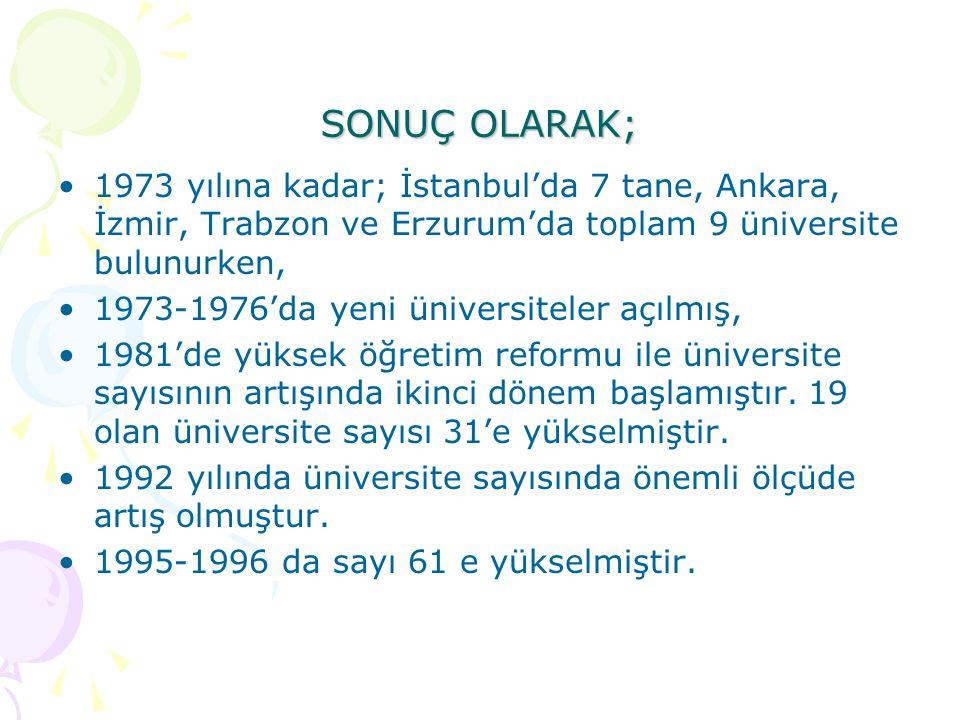 SONUÇ OLARAK; 1973 yılına kadar; İstanbul'da 7 tane, Ankara, İzmir, Trabzon ve Erzurum'da toplam 9 üniversite bulunurken, 1973-1976'da yeni üniversite