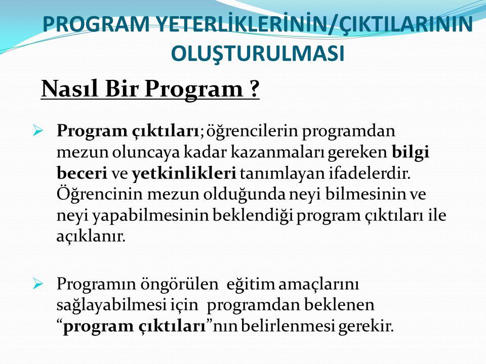 PROGRAM YETERLİKLERİNİN/ÇIKTILARININ OLUŞTURULMASI  Program çıktıları; öğrencilerin programdan mezun oluncaya kadar kazanmaları gereken bilgi beceri