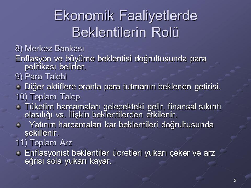 5 Ekonomik Faaliyetlerde Beklentilerin Rolü 8) Merkez Bankası Enflasyon ve büyüme beklentisi doğrultusunda para politikası belirler.