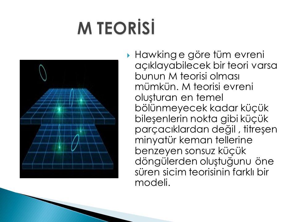  Hawking e göre tüm evreni açıklayabilecek bir teori varsa bunun M teorisi olması mümkün. M teorisi evreni oluşturan en temel bölünmeyecek kadar küçü