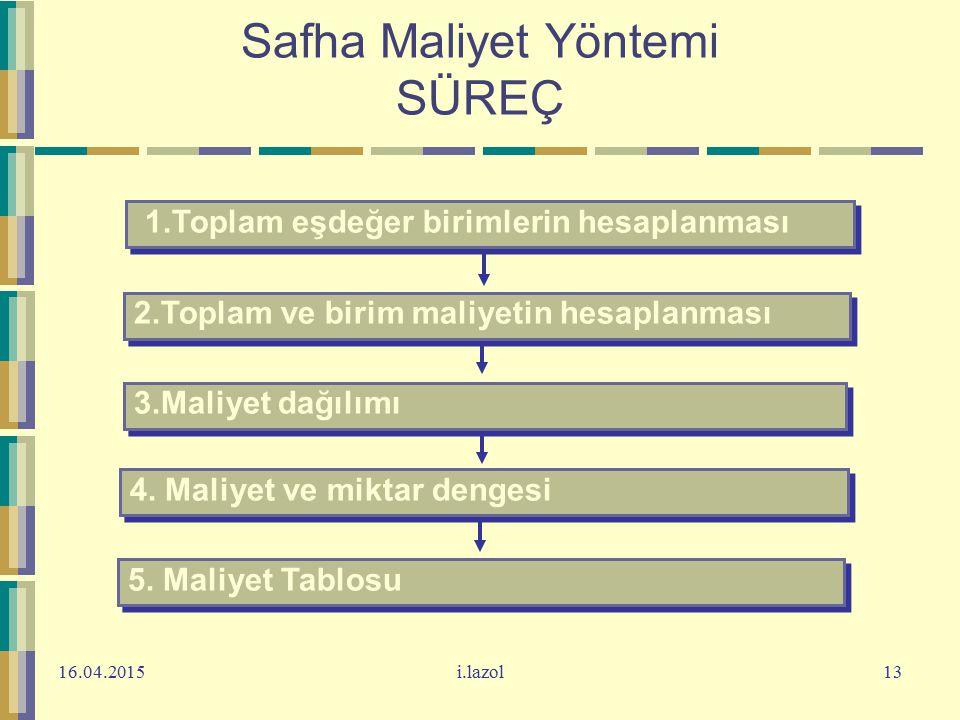 16.04.2015i.lazol13 Safha Maliyet Yöntemi SÜREÇ 4.