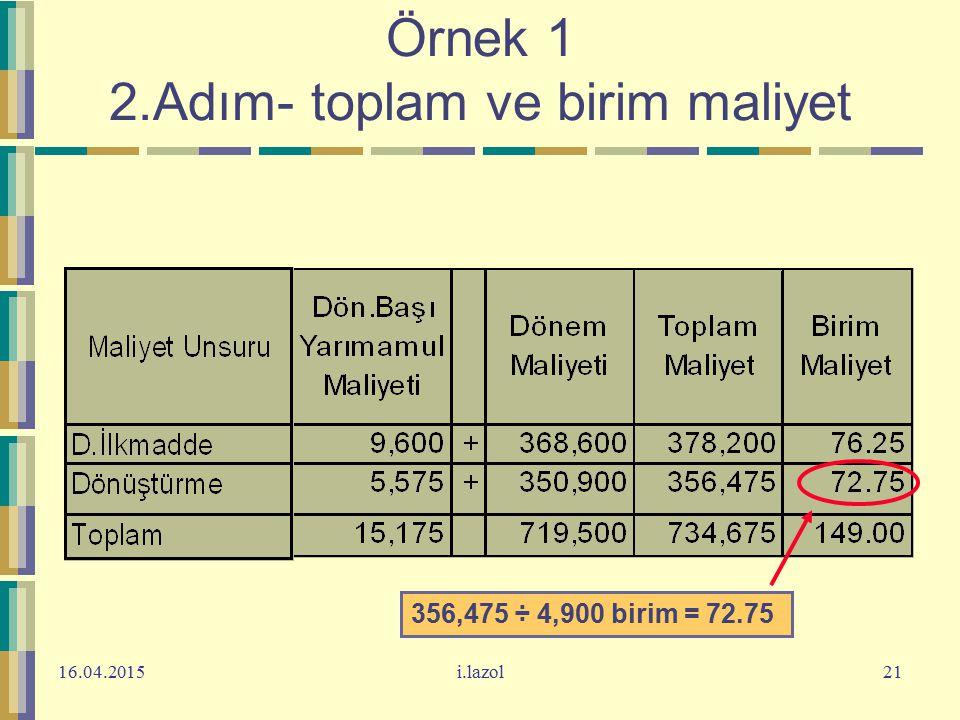 16.04.2015i.lazol21 Örnek 1 2.Adım- toplam ve birim maliyet 356,475 ÷ 4,900 birim = 72.75