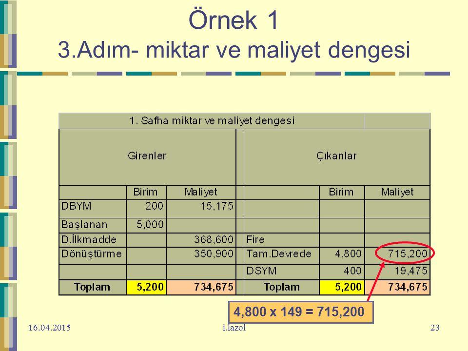 16.04.2015i.lazol23 Örnek 1 3.Adım- miktar ve maliyet dengesi 4,800 x 149 = 715,200