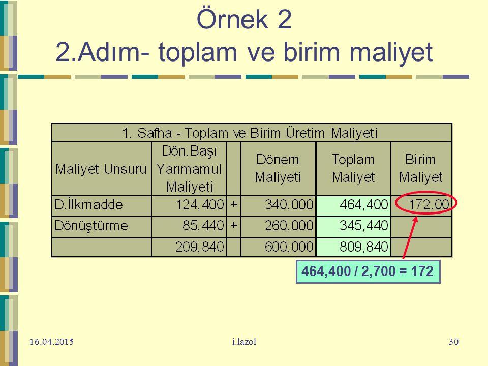 16.04.2015i.lazol30 Örnek 2 2.Adım- toplam ve birim maliyet 464,400 / 2,700 = 172