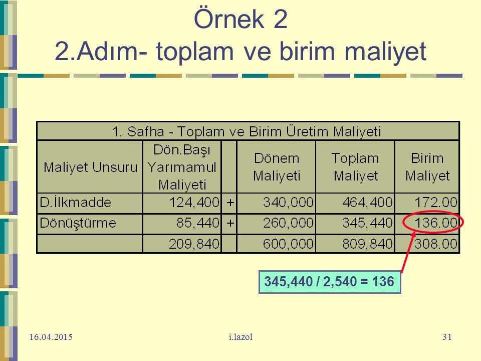 16.04.2015i.lazol31 Örnek 2 2.Adım- toplam ve birim maliyet 345,440 / 2,540 = 136