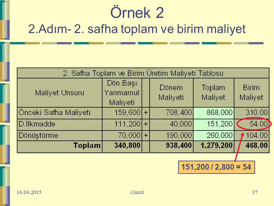 16.04.2015i.lazol37 Örnek 2 2.Adım- 2. safha toplam ve birim maliyet 151,200 / 2,800 = 54