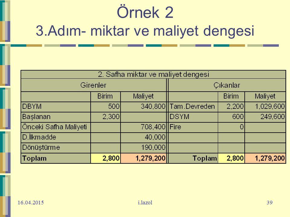 16.04.2015i.lazol39 Örnek 2 3.Adım- miktar ve maliyet dengesi