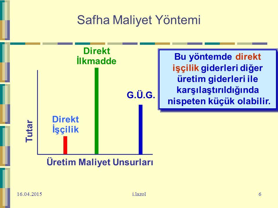 16.04.2015i.lazol6 Safha Maliyet Yöntemi Bu yöntemde direkt işçilik giderleri diğer üretim giderleri ile karşılaştırıldığında nispeten küçük olabilir.