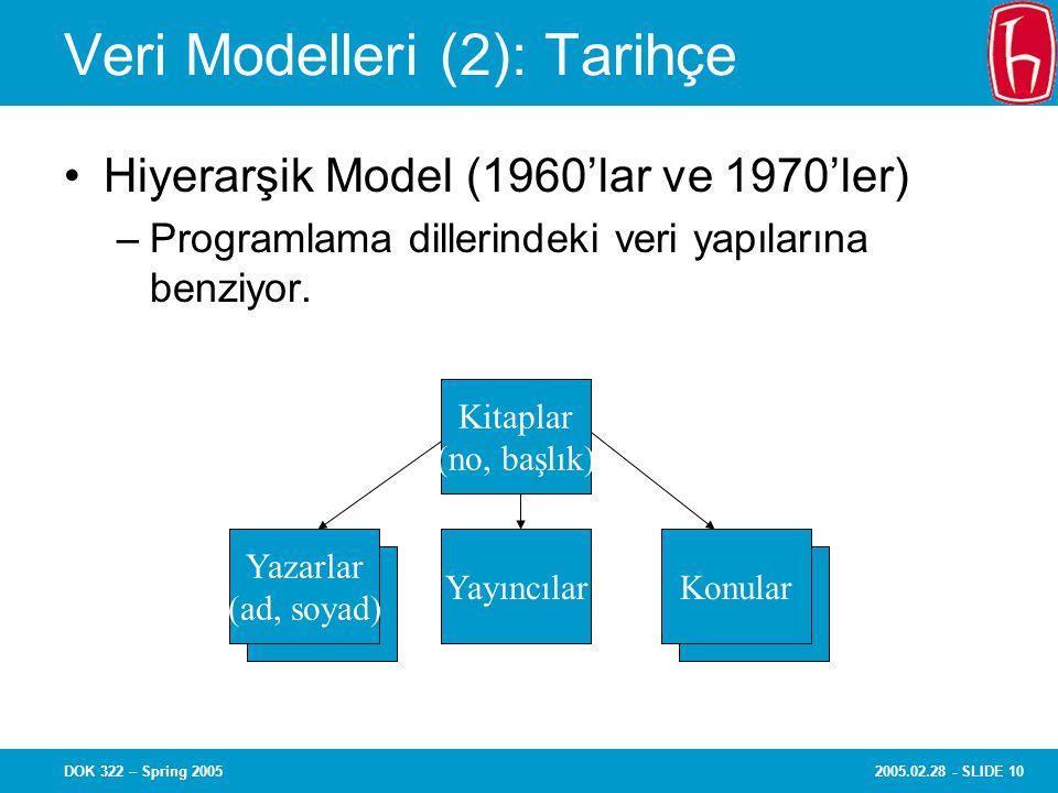 2005.02.28 - SLIDE 10DOK 322 – Spring 2005 Veri Modelleri (2): Tarihçe Hiyerarşik Model (1960'lar ve 1970'ler) –Programlama dillerindeki veri yapılarına benziyor.