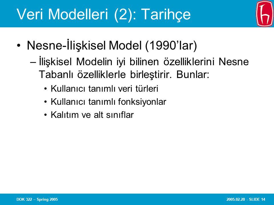 2005.02.28 - SLIDE 14DOK 322 – Spring 2005 Veri Modelleri (2): Tarihçe Nesne-İlişkisel Model (1990'lar) –İlişkisel Modelin iyi bilinen özelliklerini N