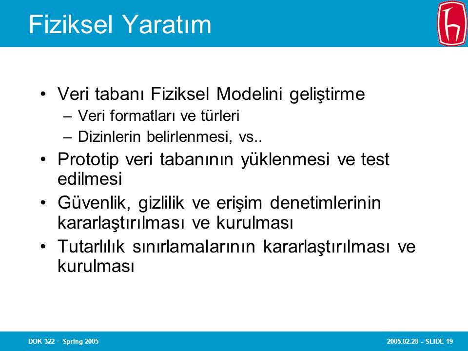 2005.02.28 - SLIDE 19DOK 322 – Spring 2005 Fiziksel Yaratım Veri tabanı Fiziksel Modelini geliştirme –Veri formatları ve türleri –Dizinlerin belirlenm