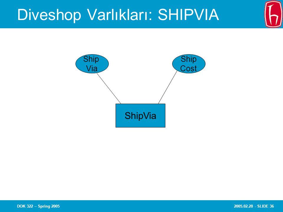 2005.02.28 - SLIDE 36DOK 322 – Spring 2005 Diveshop Varlıkları: SHIPVIA Ship Via Ship Cost ShipVia