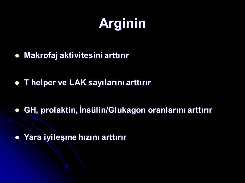 Arginin Makrofaj aktivitesini arttırır Makrofaj aktivitesini arttırır T helper ve LAK sayılarını arttırır T helper ve LAK sayılarını arttırır GH, prol