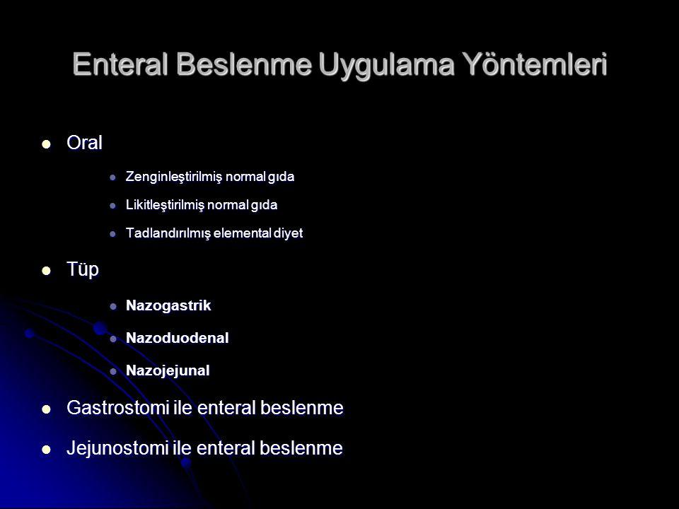 Enteral Beslenme Uygulama Yöntemleri Oral Oral Zenginleştirilmiş normal gıda Zenginleştirilmiş normal gıda Likitleştirilmiş normal gıda Likitleştirilm