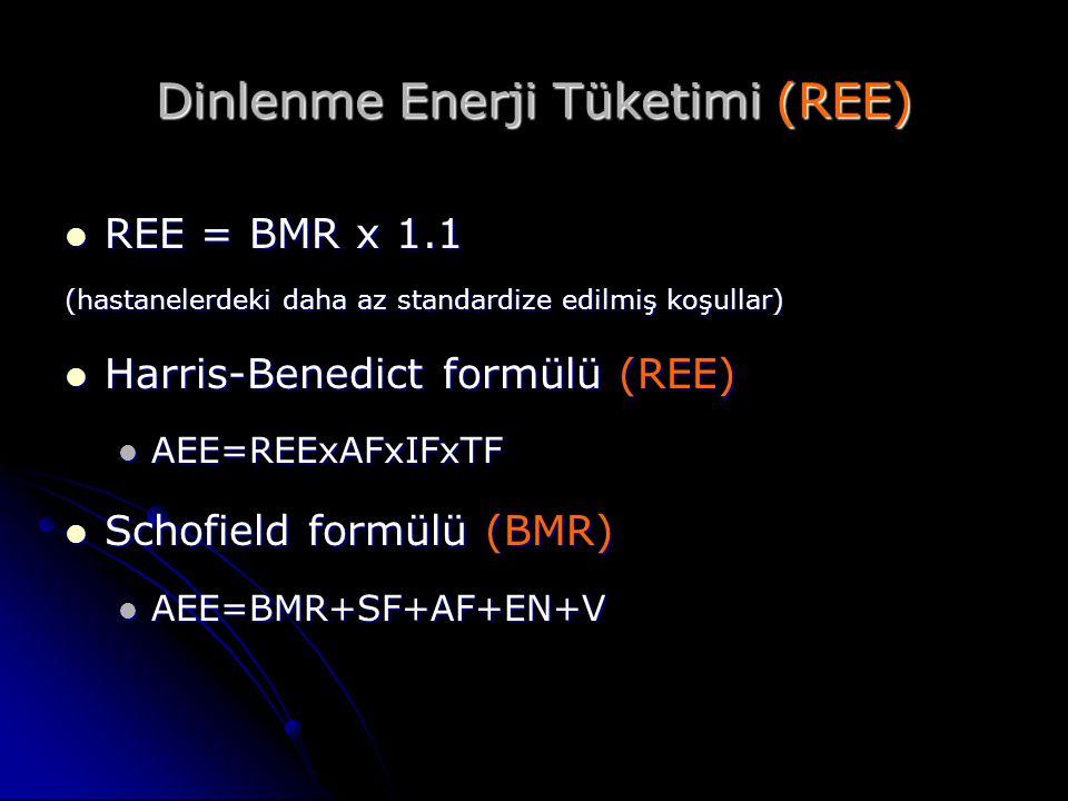 Dinlenme Enerji Tüketimi (REE) REE = BMR x 1.1 REE = BMR x 1.1 (hastanelerdeki daha az standardize edilmiş koşullar) Harris-Benedict formülü (REE) Har
