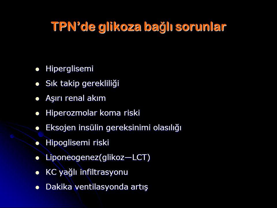 TPN'de glikoza ba ğ lı sorunlar Hiperglisemi Hiperglisemi Sık takip gerekliliği Sık takip gerekliliği Aşırı renal akım Aşırı renal akım Hiperozmolar k