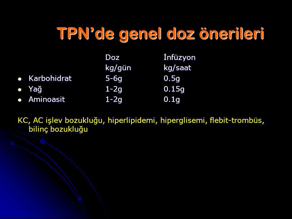 TPN'de genel doz önerileri Dozİnfüzyon kg/günkg/saat Karbohidrat5-6g0.5g Karbohidrat5-6g0.5g Yağ1-2g0.15g Yağ1-2g0.15g Aminoasit1-2g0.1g Aminoasit1-2g