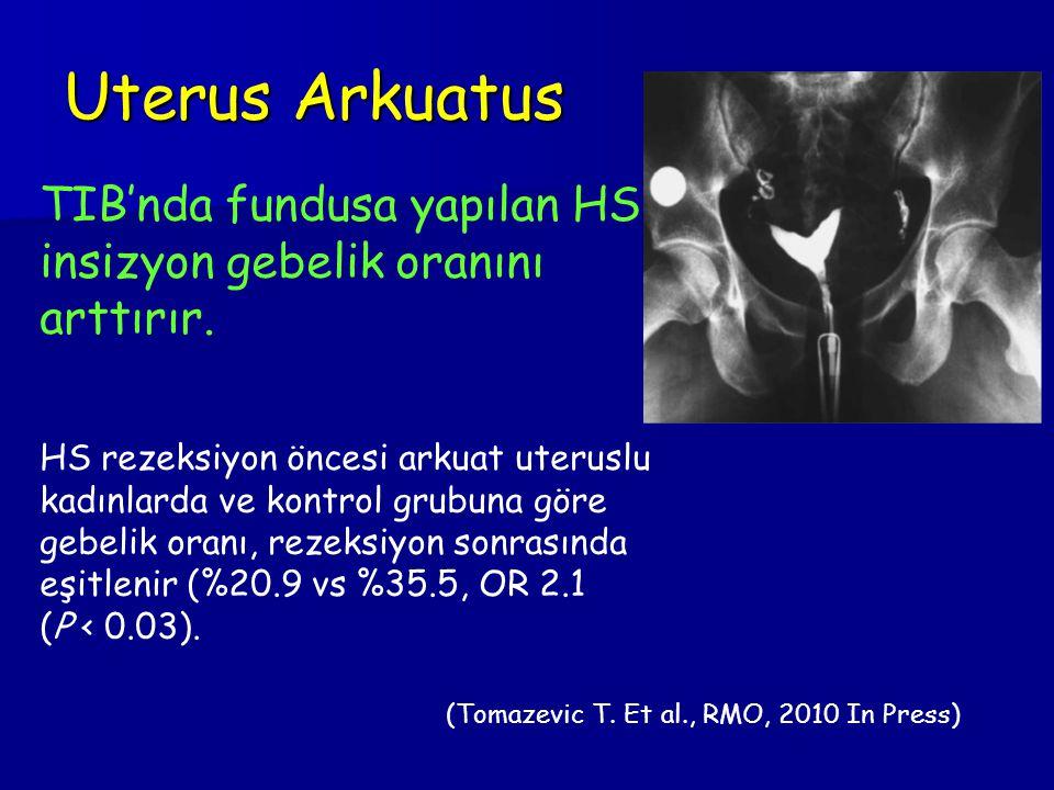 Uterus Arkuatus TIB'nda fundusa yapılan HS insizyon gebelik oranını arttırır. HS rezeksiyon öncesi arkuat uteruslu kadınlarda ve kontrol grubuna göre