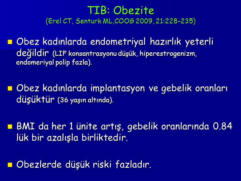 TIB: Obezite (Erel CT, Senturk ML,COOG 2009, 21:228-235) Obez kadınlarda endometriyal hazırlık yeterli değildir (LIF konsantrasyonu düşük, hiperestrogenizm, endomeriyal polip fazla).